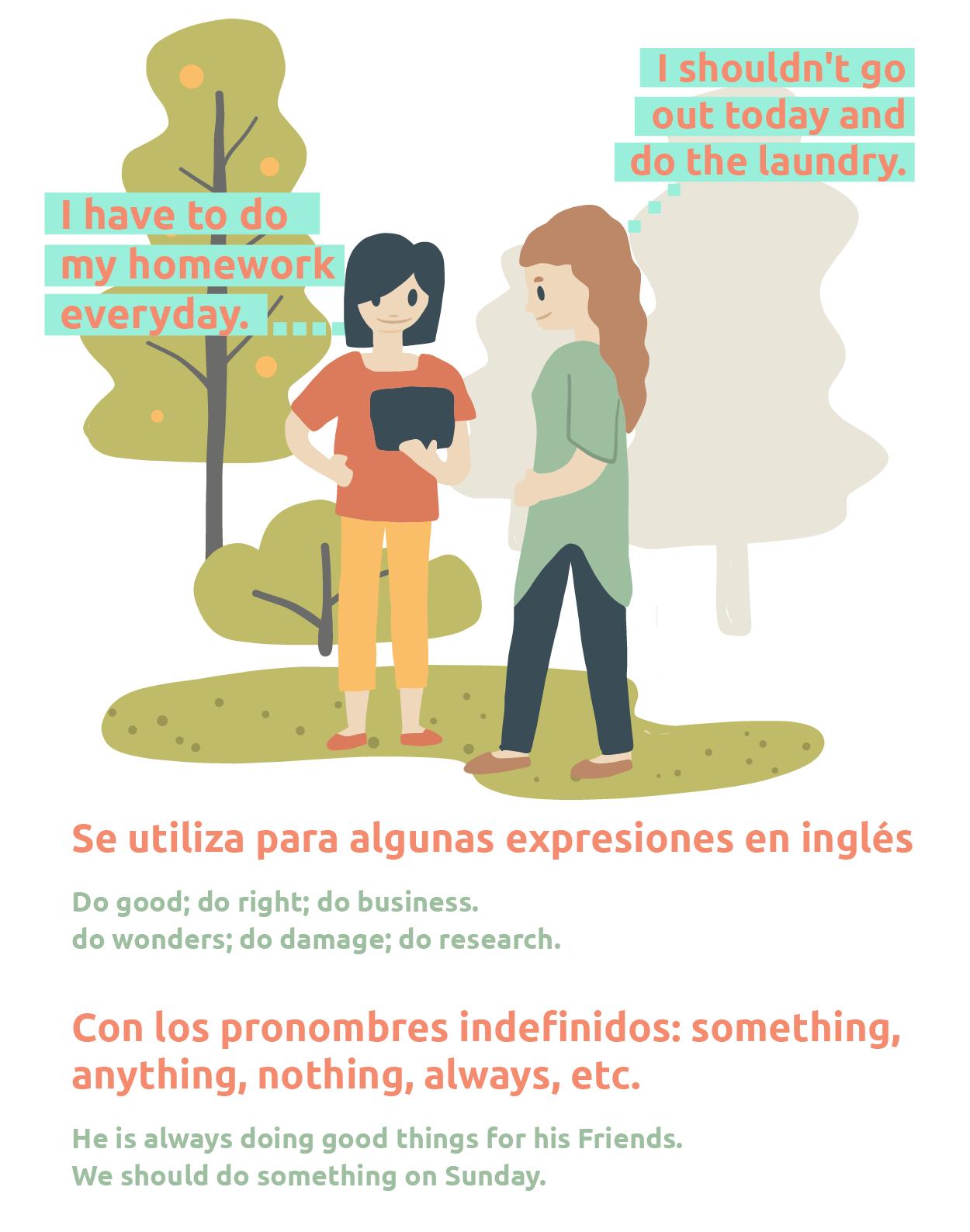 Guía Rápida Diferencia Entre Do Y Make Y Cómo